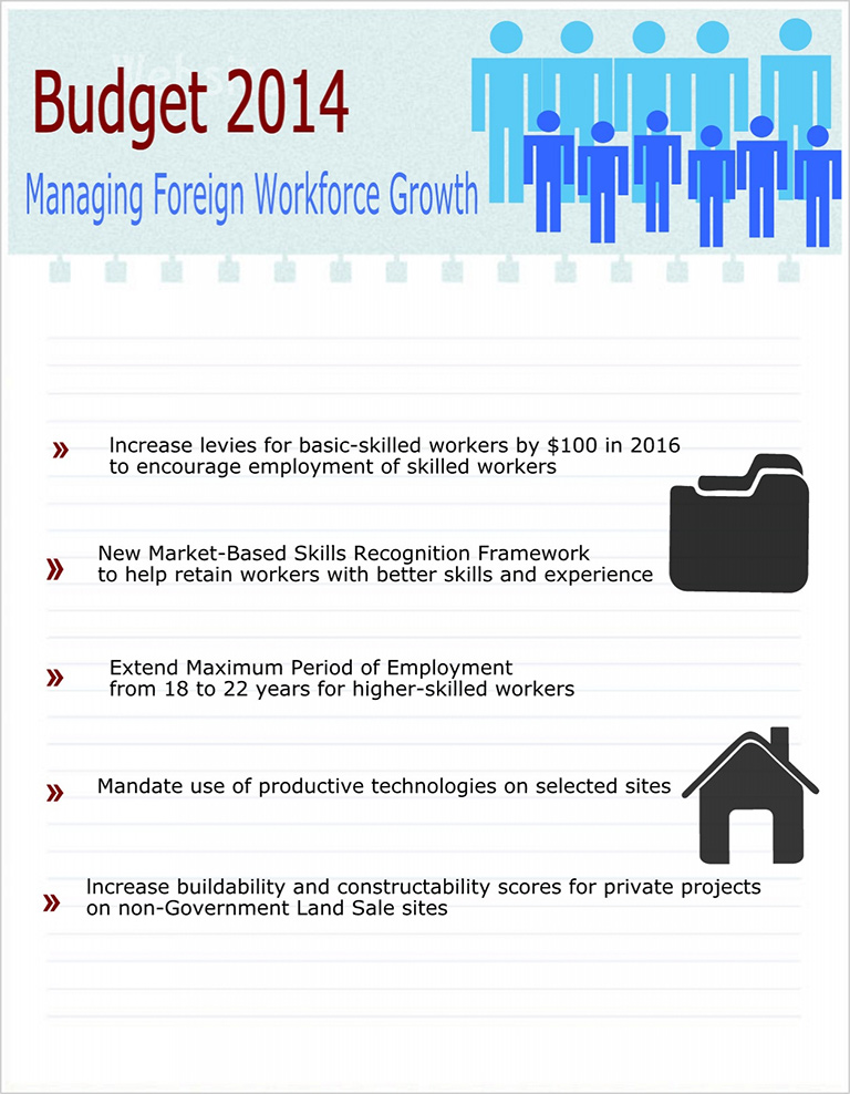 GBSC Budget 2014 - Managing Foreign Workforce Growth