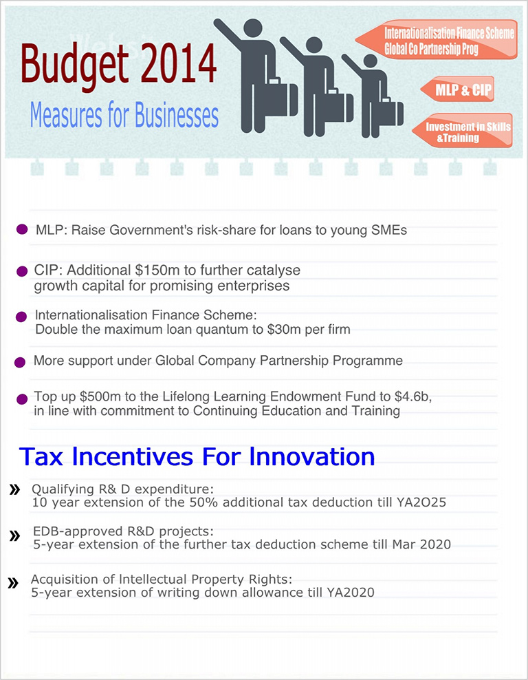 GBSC Budget 2014 - Measures for Businesses (Part 2)